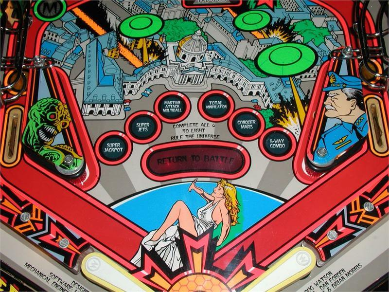 Buy Attack From Mars Pinball Machine By Bally Online At